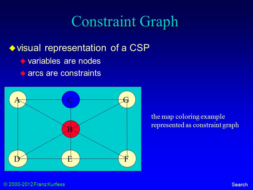 constraint programming graph coloring pages - photo#4