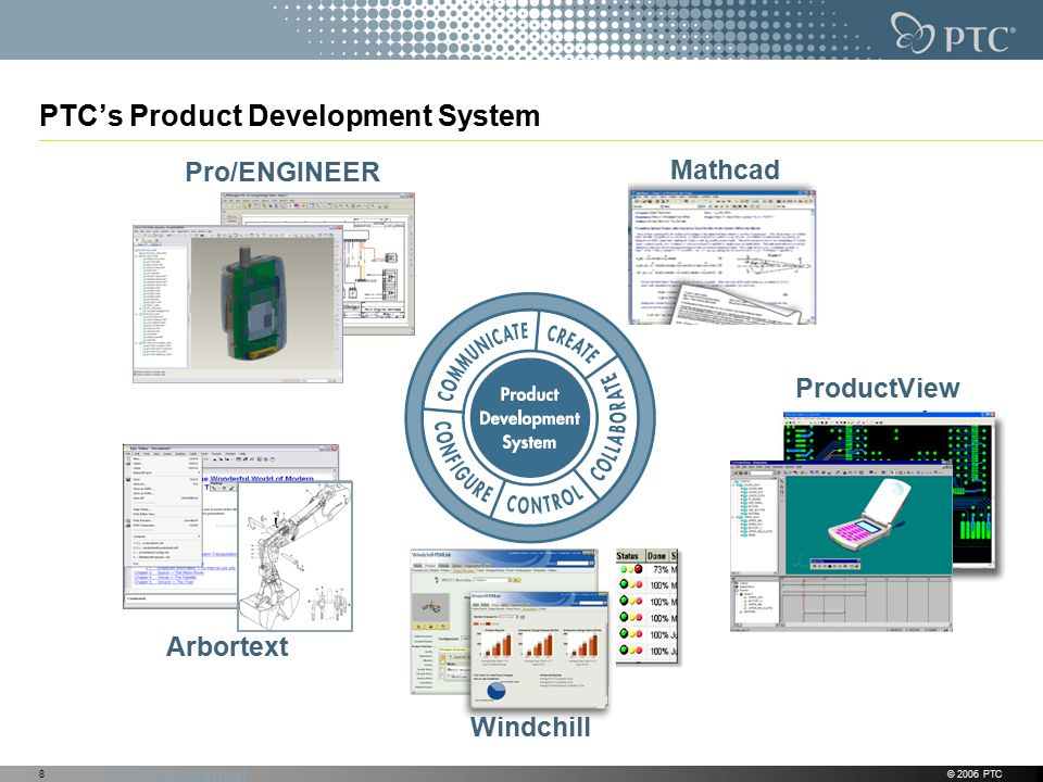 Ptc update and pro engineer roadmap ppt video online for Product development corporation