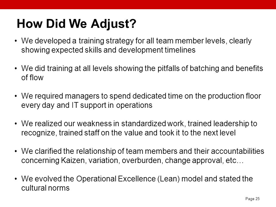 How Did We Adjust We developed a training strategy for all team member levels, clearly showing expected skills and development timelines.