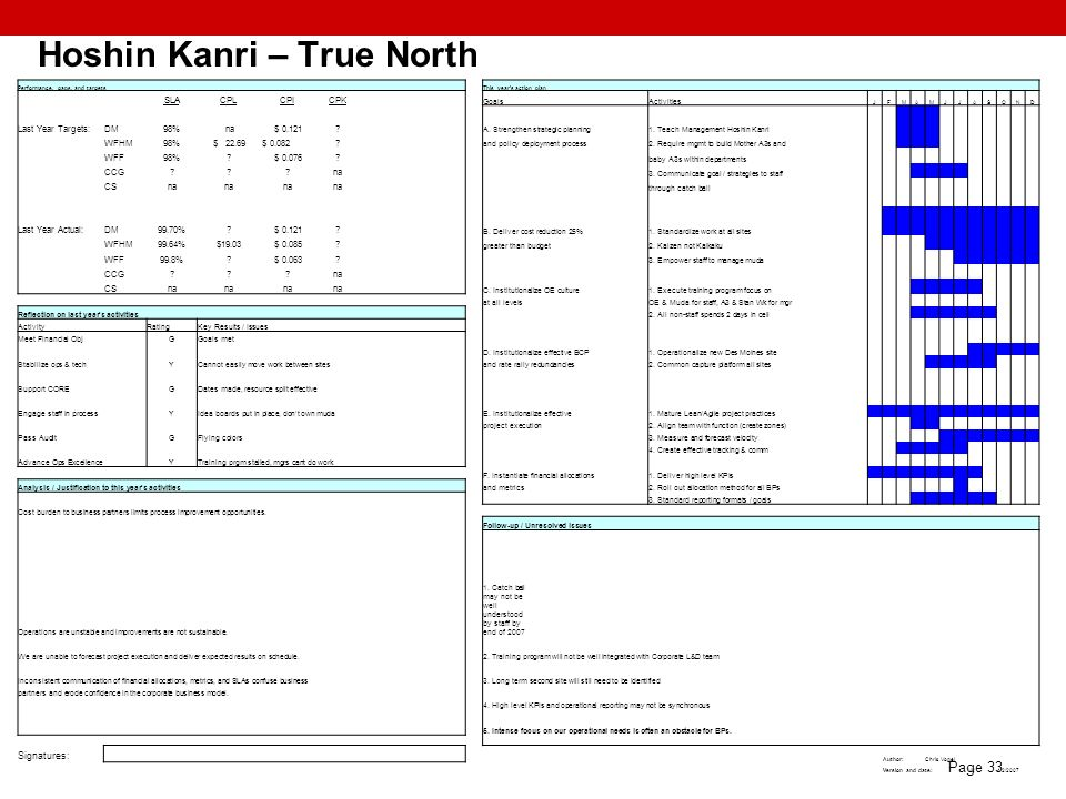Hoshin Kanri – True North