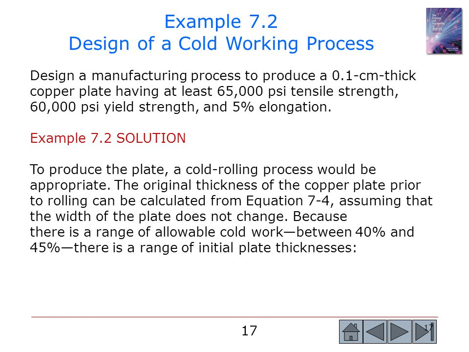 Chapter 7 Strain Hardening And Annealing Ppt Video