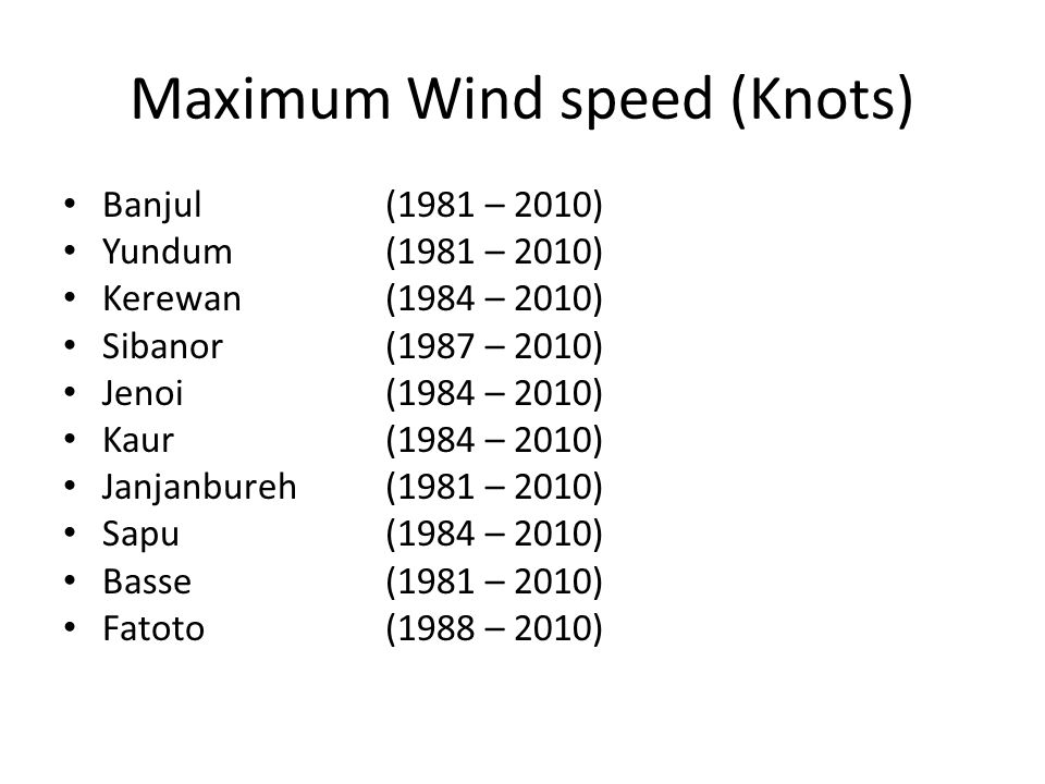 Maximum Wind speed (Knots)