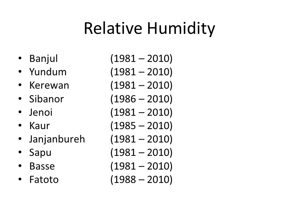 Relative Humidity Banjul (1981 – 2010) Yundum (1981 – 2010)