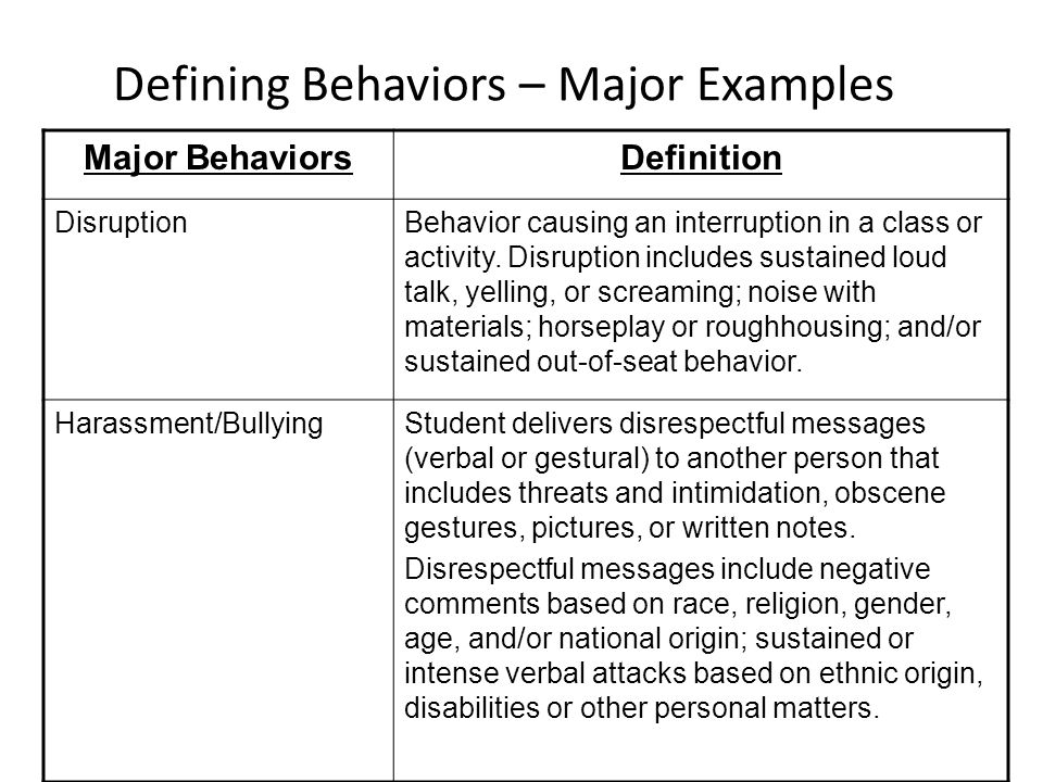 Defining Behaviors – Major Examples
