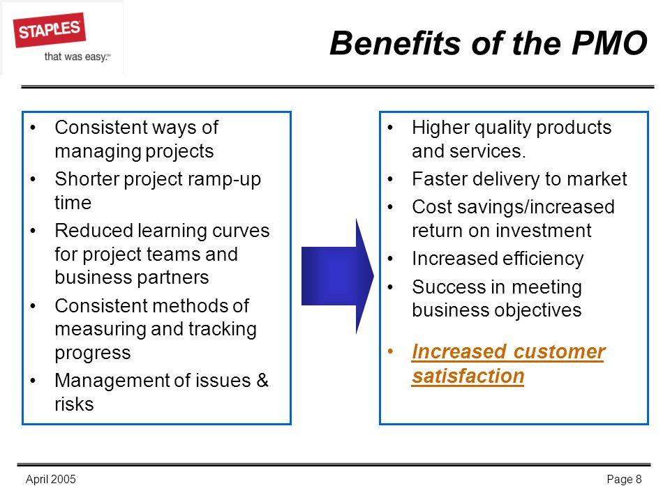 It project management office ppt video online download - Project management office objectives ...