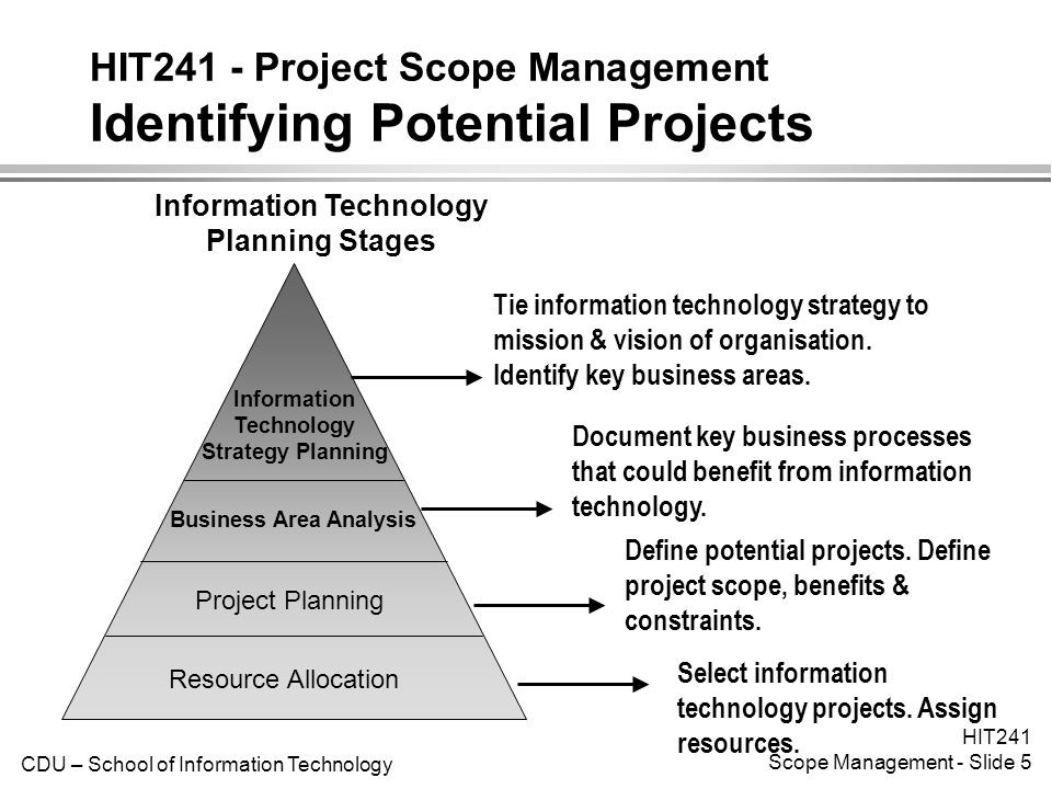HIT241 - Project Scope Management Introduction - ppt download
