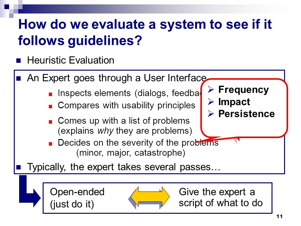 heuristic evaluation of user interfaces pdf