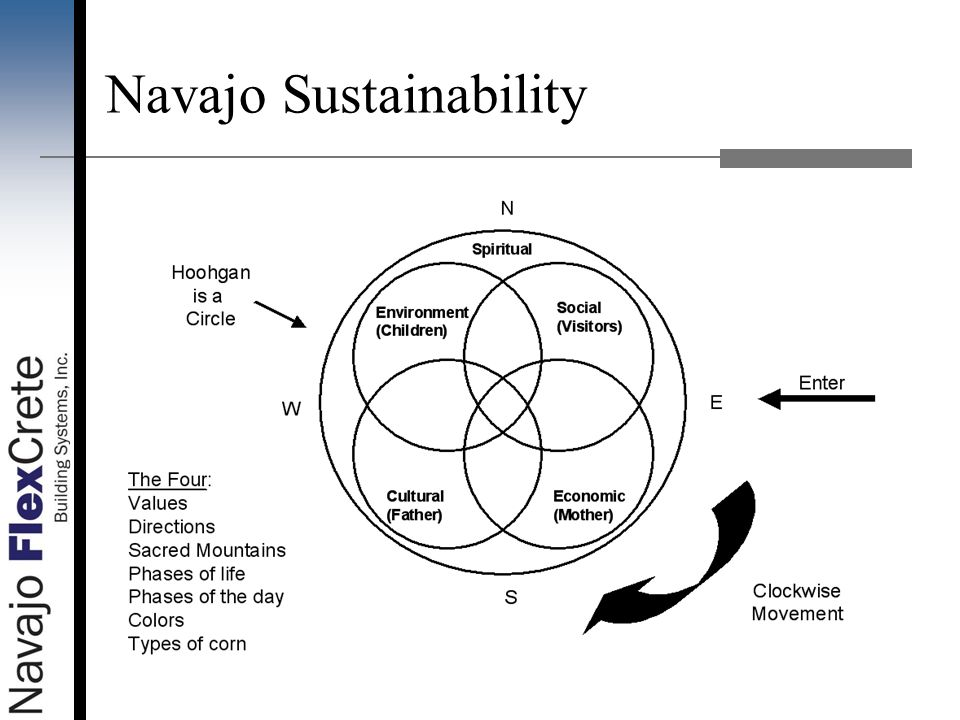 Navajo Sustainability