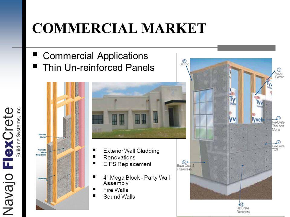 COMMERCIAL MARKET Commercial Applications Thin Un-reinforced Panels