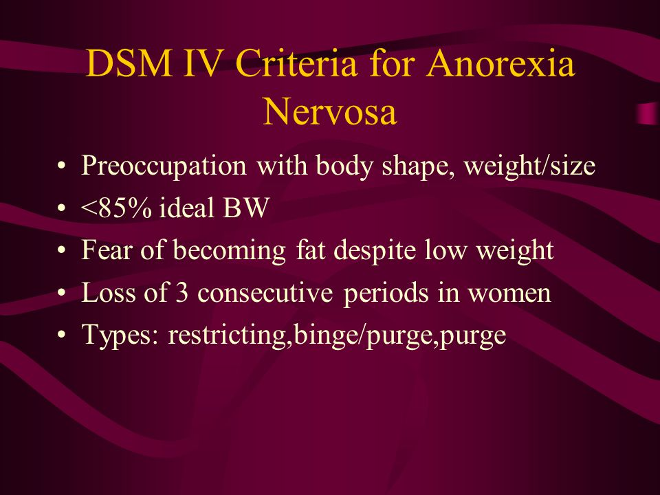 dsm iv criteria for anorexia nervosa Diagnostic criteria for 3071 anorexia nervosa a refusal to maintain body weight at or above a minimally normal weight for age and height (eg, weight loss leading to maintenance of body weight less than 85% of that expected or failure to make expected weight gain during a period of growth, leading to body weight less than 85% of that expected.