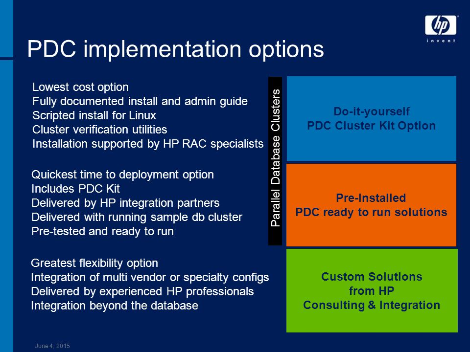 portler application implemetation on linux