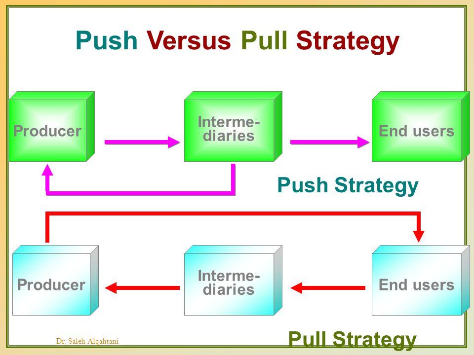 push pull marketing strategy pdf