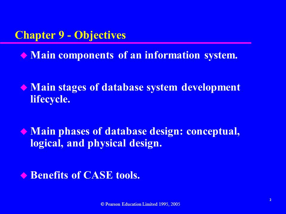 Chapter 9 - Objectives Main components of an information system.