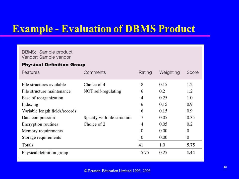 Example - Evaluation of DBMS Product