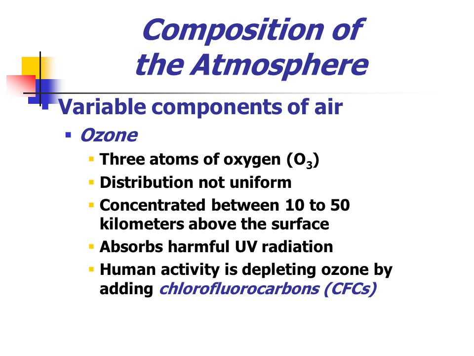 the composition of the ozone and the Atmosphere, composition and structure composition of the atmosphere atmospheric structure the past and future of the atmosphere resources source for information on atmosphere,  the remainder, less than 01%, contains such trace gases as water vapor, carbon dioxide, and ozone.