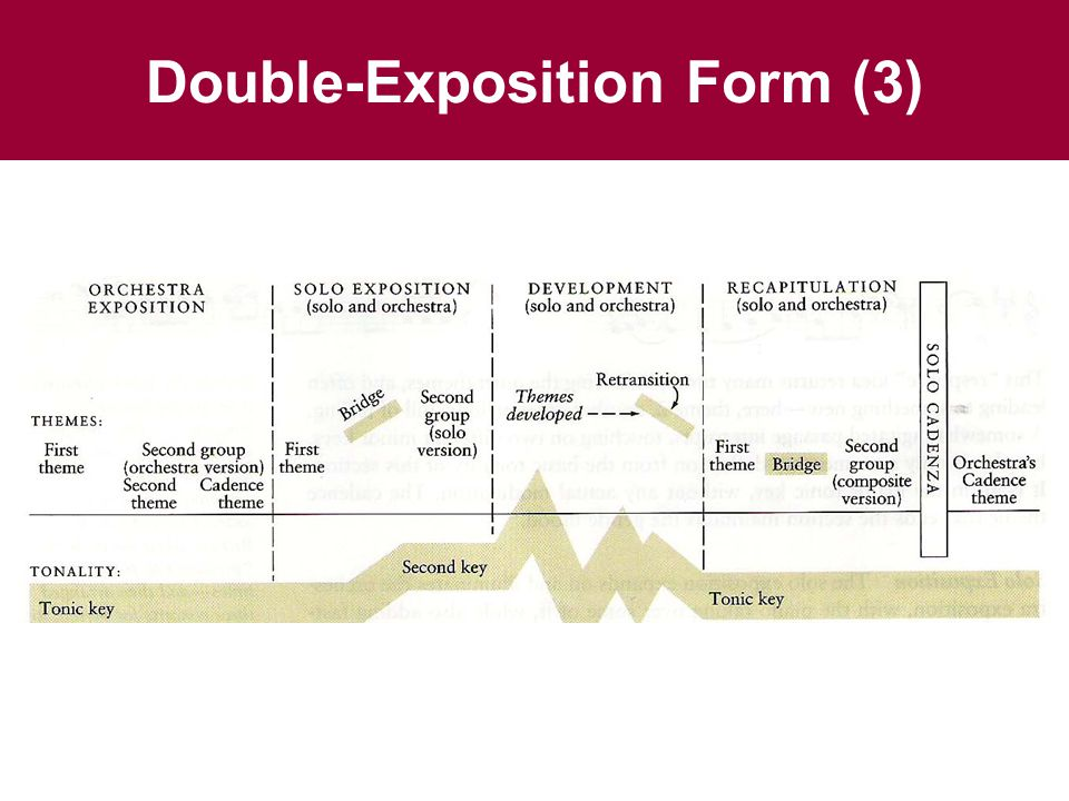 Double Exposition Form