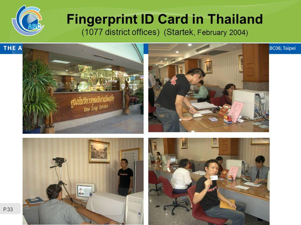 visa debit card application philippines