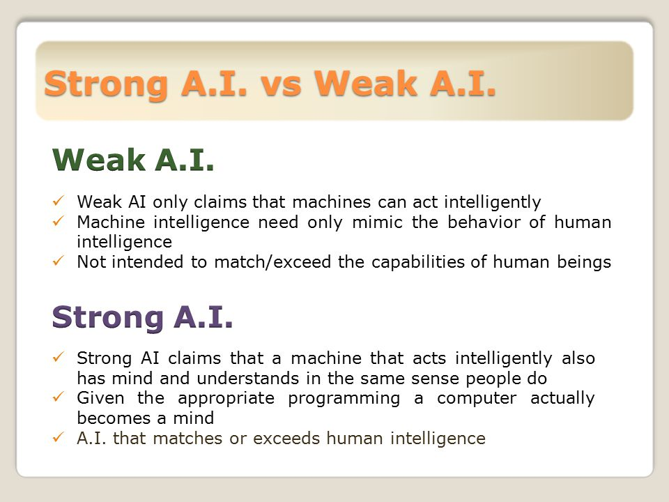 The distinction between strong and weak artificial intelligence