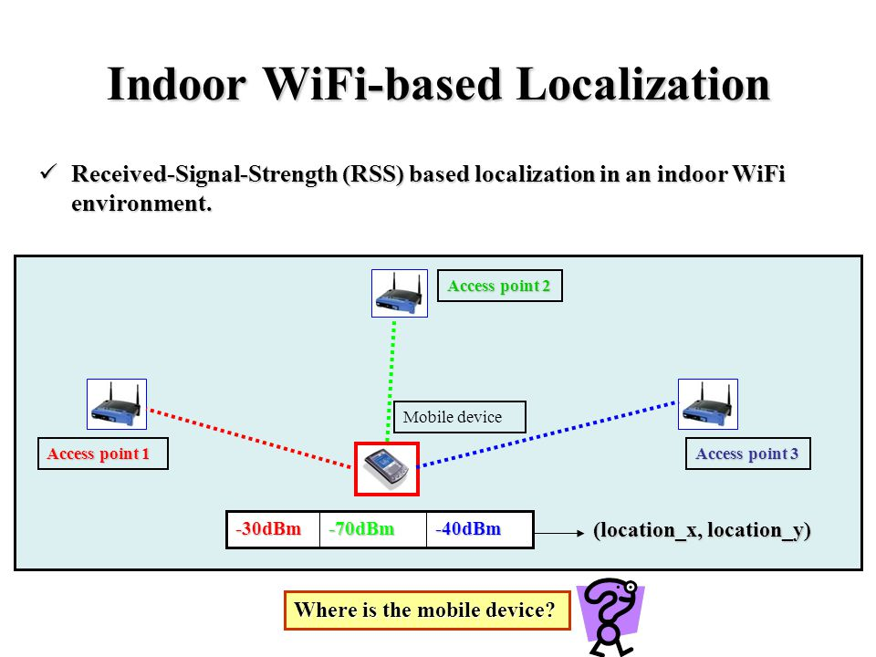 Transfer learning for wifi based indoor localization ppt for Localisation wifi