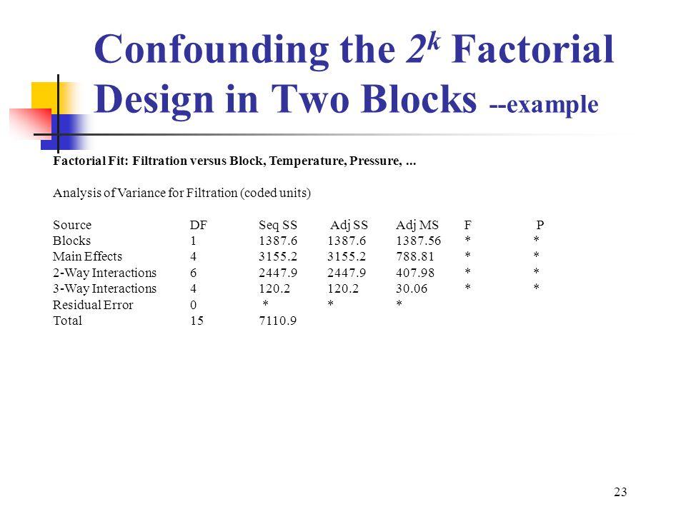 25 2 factorial factorial worksheet permutation npr u0026 combination ncr formula. Black Bedroom Furniture Sets. Home Design Ideas