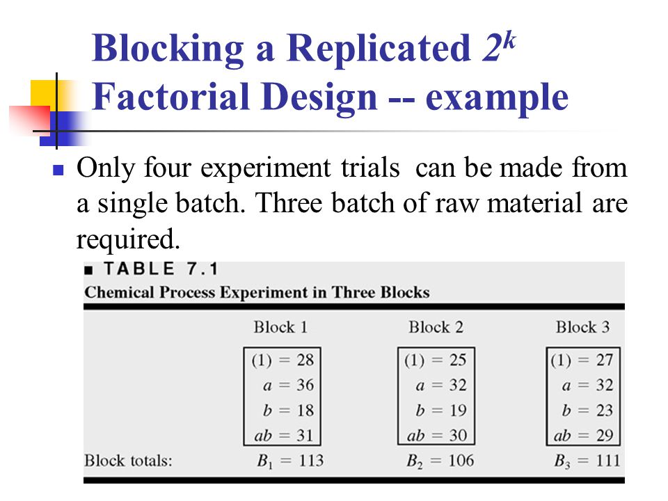 Factorial design of experiments analysis essay | 3x3