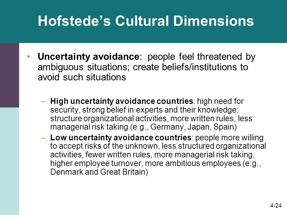hofstede s cultural dimensions japan Employing hofstede's model as our basis of analysis on singapore, hong kong, japan and france,  the first is hofstede's model of cultural dimensions.