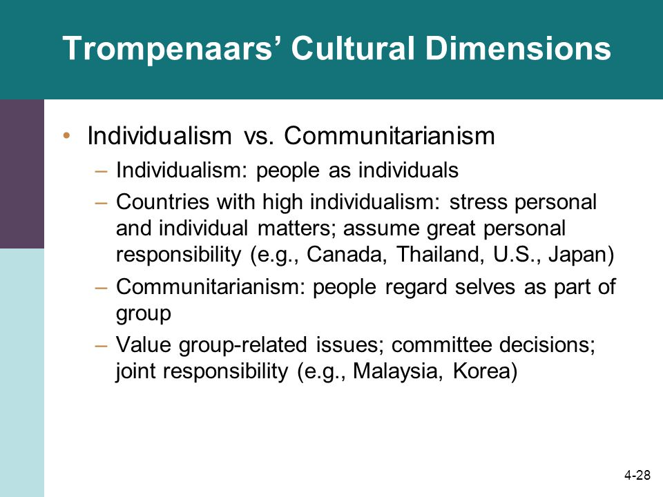 trompenaars dimensions india and canada Impact on india's culture with special reference to the six dimensions this paper   trompenaars, fons have selected a question that reflects each dimension a  lot of different  western europe, canada and the united states as i have.