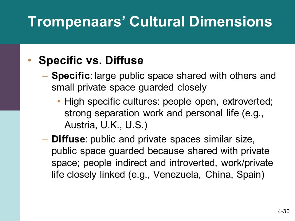 dimensions of trompenaars Trompenaars cultural dimensions model, also known as the 7 dimensions of culture, can help you to work more effectively with people from different cultures.