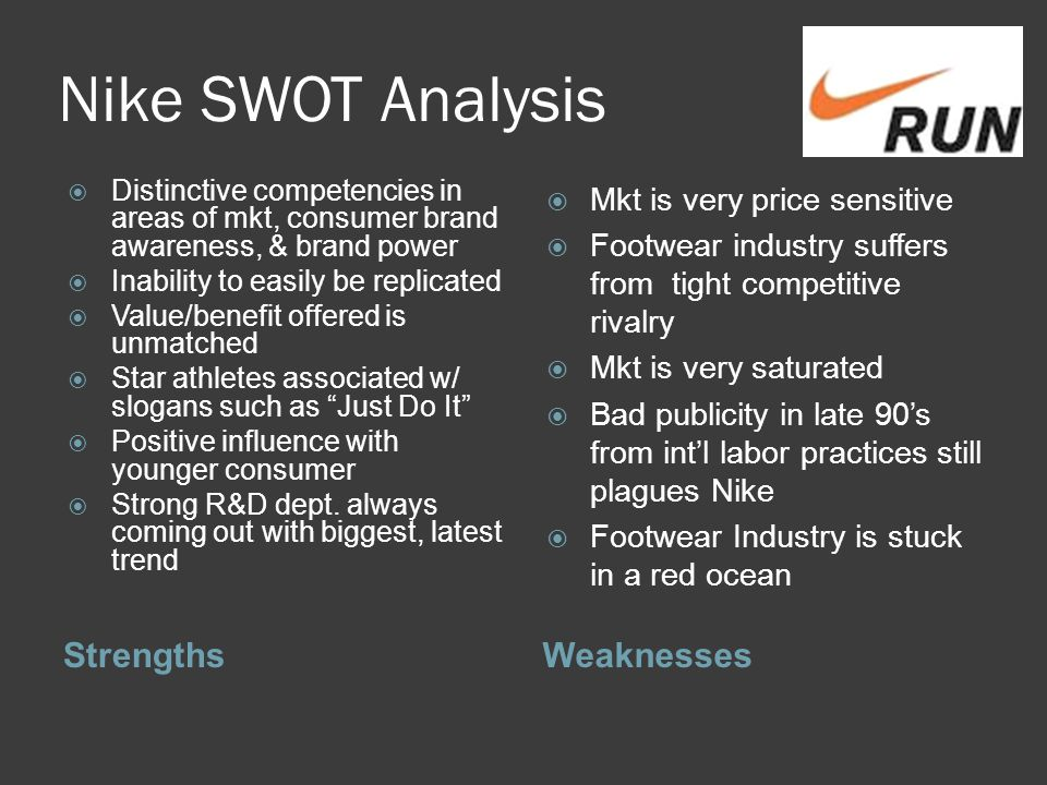 Nike SWOT Analysis Is Really Interesting