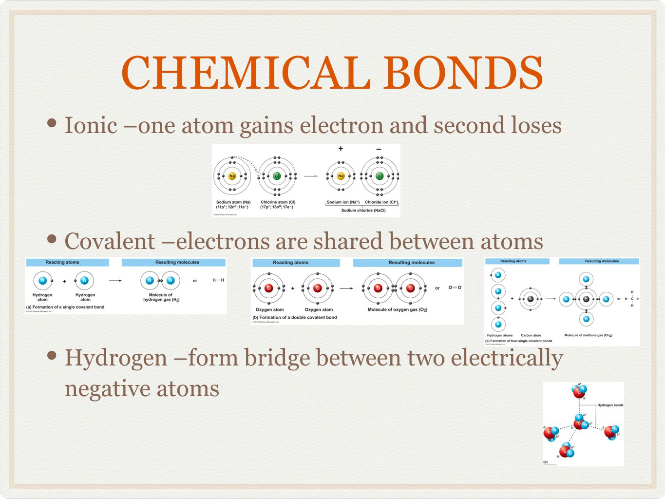 CHEMICAL BONDS Ionic –one atom gains electron and second loses
