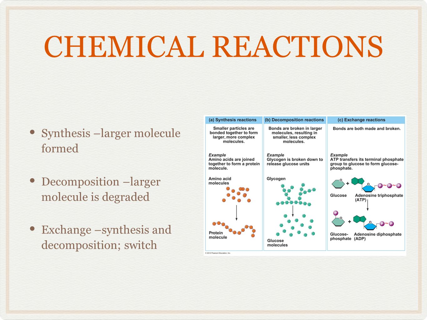 CHEMICAL REACTIONS Synthesis –larger molecule formed