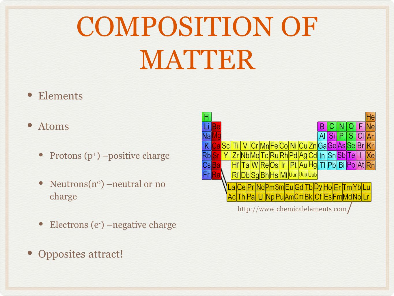COMPOSITION OF MATTER Elements Atoms Opposites attract!