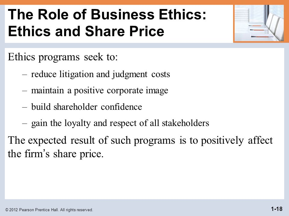 Business ethics role of unions