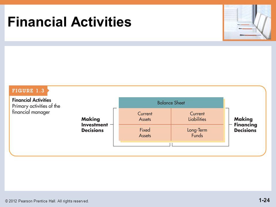 finance and pearson prentice hall