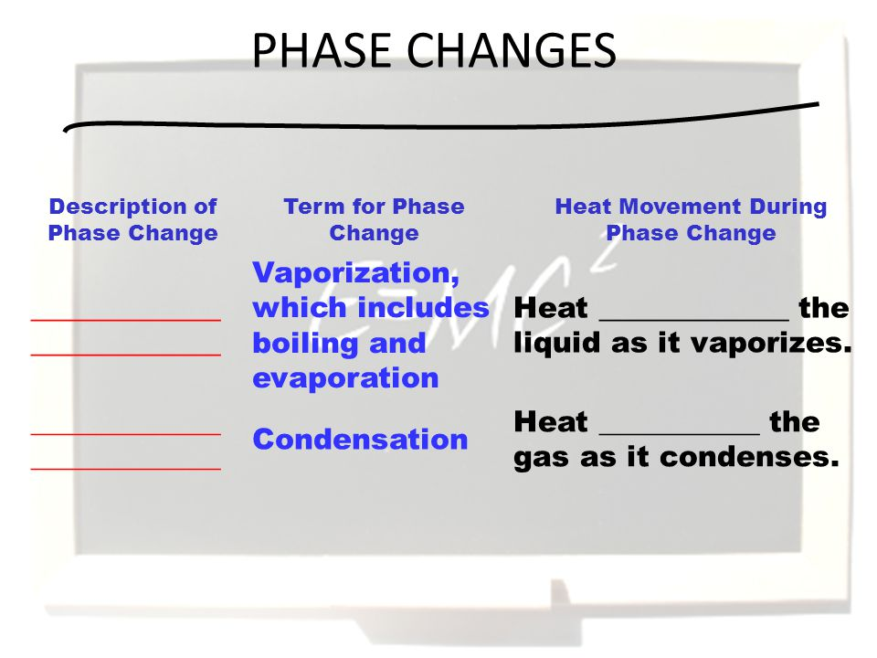 Phase Changes What did one water molecule say to another ...