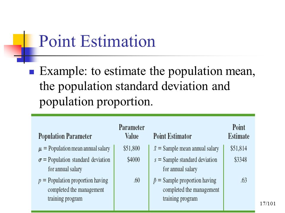 point estimation Example of parameter estimation (or point estimation): we're interested in the value of we collected data and we use the observed x as a point estimate for.