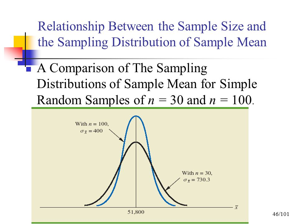 "sampling distribution of the sample mean Teacher: ""how variable is your estimate of the mean"" student: ""uhhh, it's not i took a sample and calculated the sample mean i only have one."