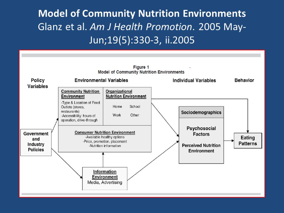 nutrition and et al The academy/aspen malnutrition consensus criteria: applying them in your practice 1 references 1 patel v, romano m, corkins mr, et al nutrition screening and assessment in hospitalized patients: a survey of current practice in the united states.
