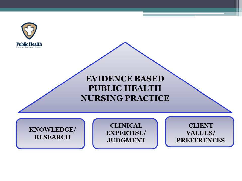values of evidence based practice in nursing Links between other tools and values-based practice the values the development of values-based practice through to evidence-based practice.