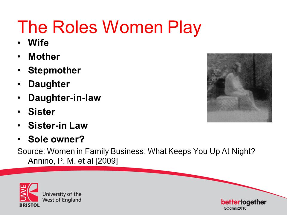 the role of women in business New york—september 26, 2011—a study conducted by columbia business school professor michael morris, chavkin–chang professor of leadership, and emily amanatullah, now an assistant professor of management at mccombs school of business of the university of texas at austin, finds that while women fare worse economically than men in many distributive negotiations, including salary .