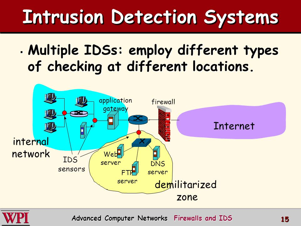 intrusion detection systems The future of intrusion detection as a refresher, intrusion detection systems (ids) identify when someone or something attempts to compromise a system or resource.