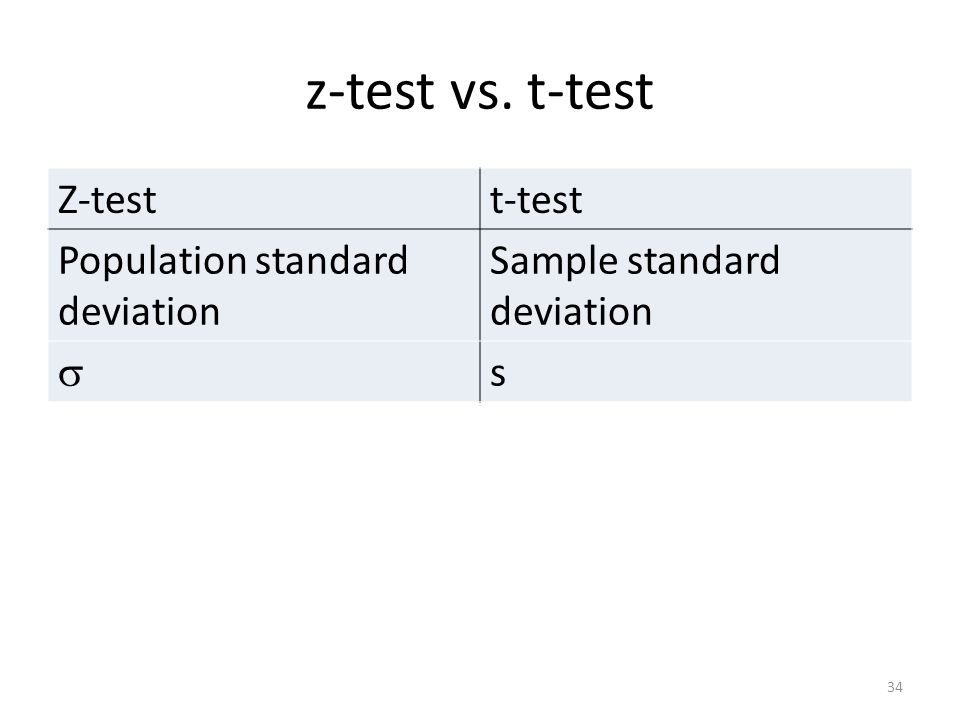 inferences for one population standard deviation Are both used to make inferences about (x  describe the population and  the sample standard deviation does not  the first one --the large-sample confidence.
