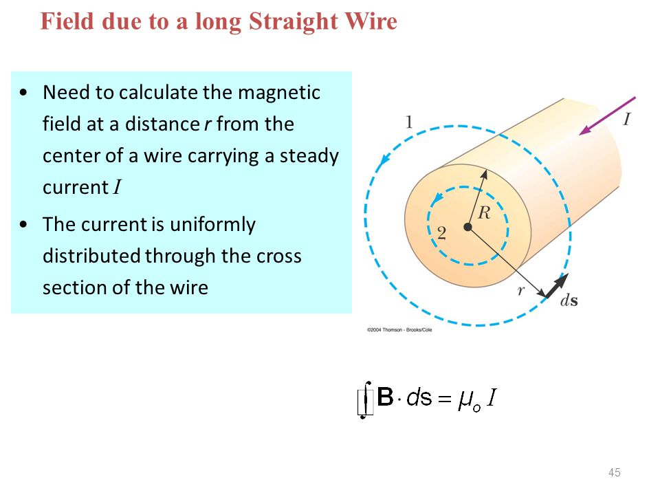 Field+due+to+a+long+Straight+Wire chapter 30 sources of the magnetic field the biot savart law the diagram shows the cross section of a wire carrying conventional positive current into the plane at bakdesigns.co
