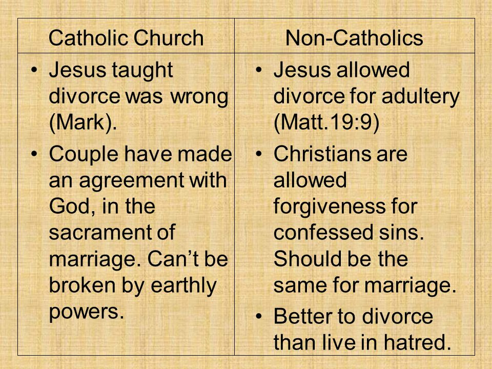 Catholic Church Jesus taught divorce was wrong (Mark).
