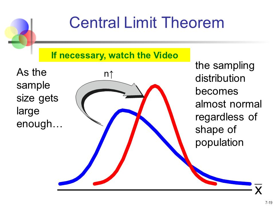 Chapter 7 Introduction to Sampling Distributions - ppt download