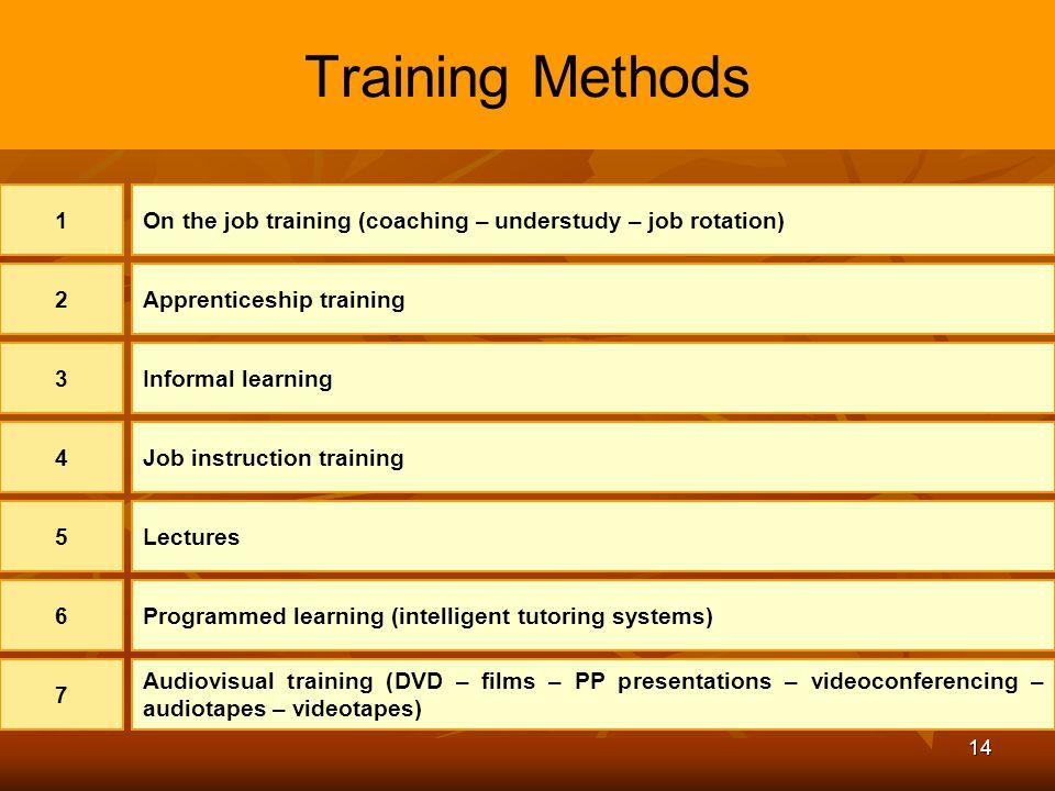 on job training objectives