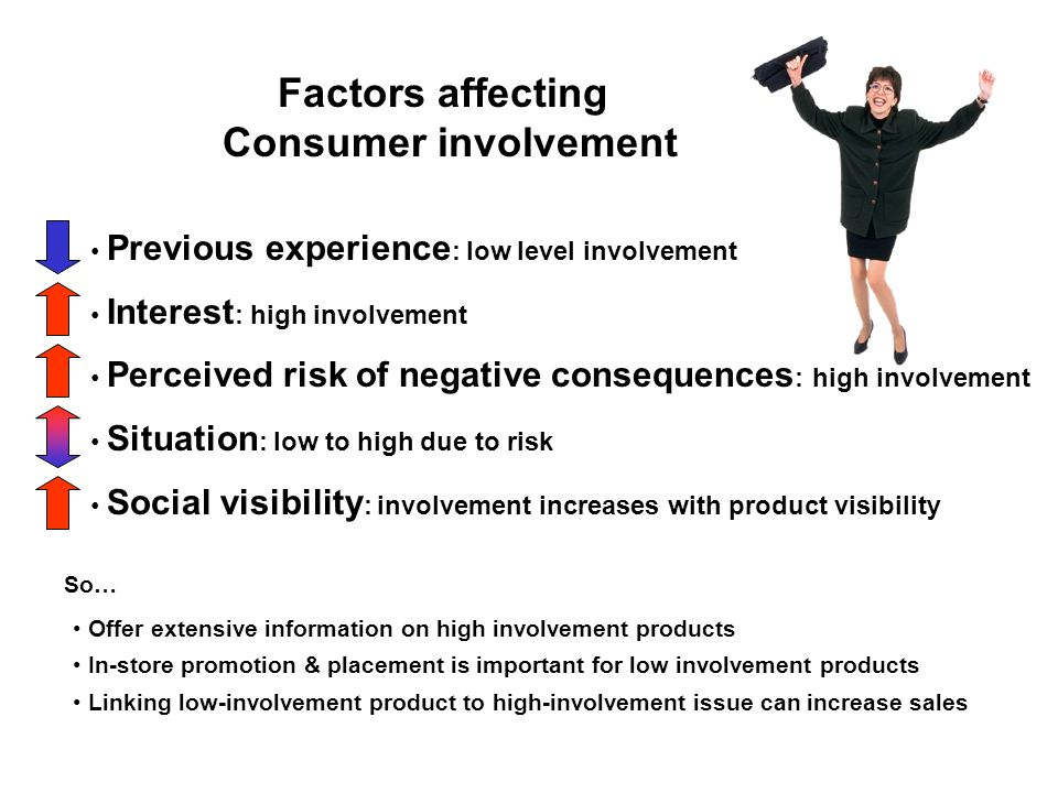low and high involvement situations of Limited problem solving falls somewhere between low-involvement routine and high-involvement situations problem routine decisions consumers engage in limited problem solving purchasing decisions made based on consideration of some purchase information.