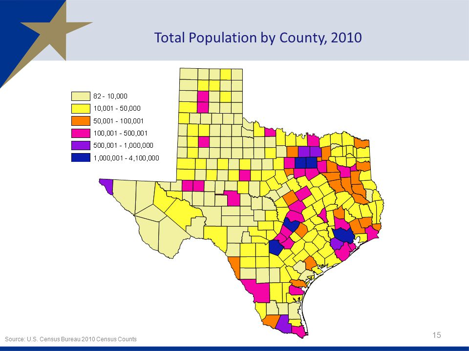 Total Population by County, 2010