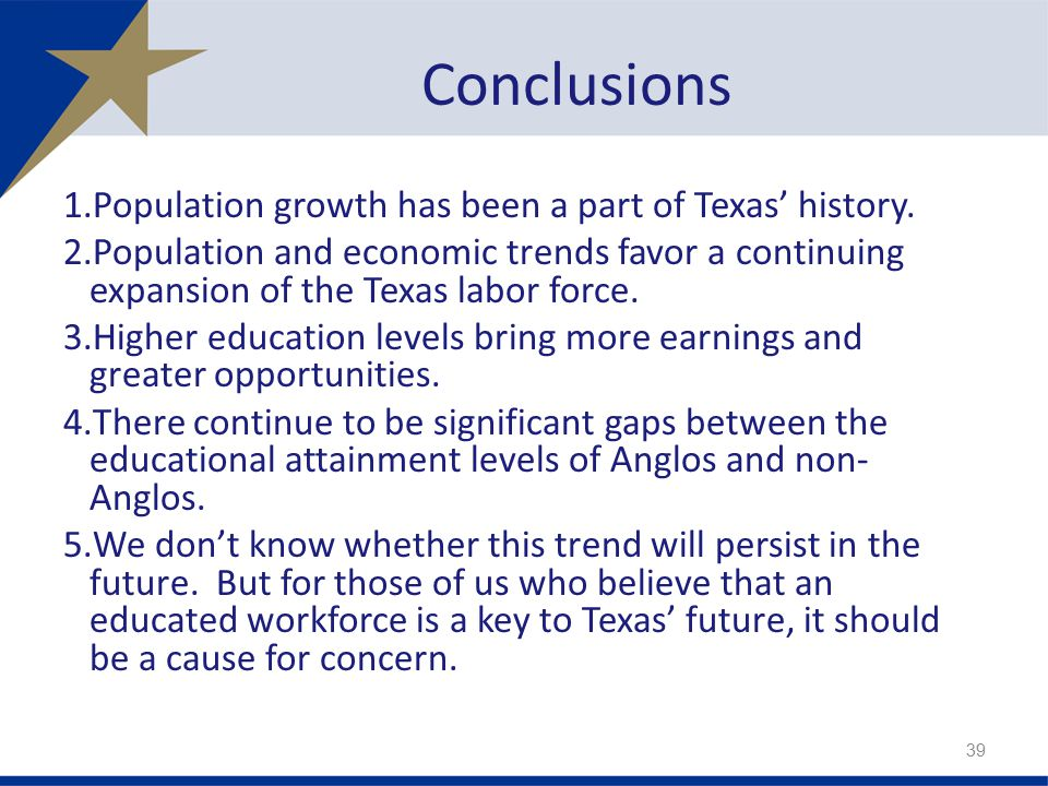Conclusions 1.Population growth has been a part of Texas' history.
