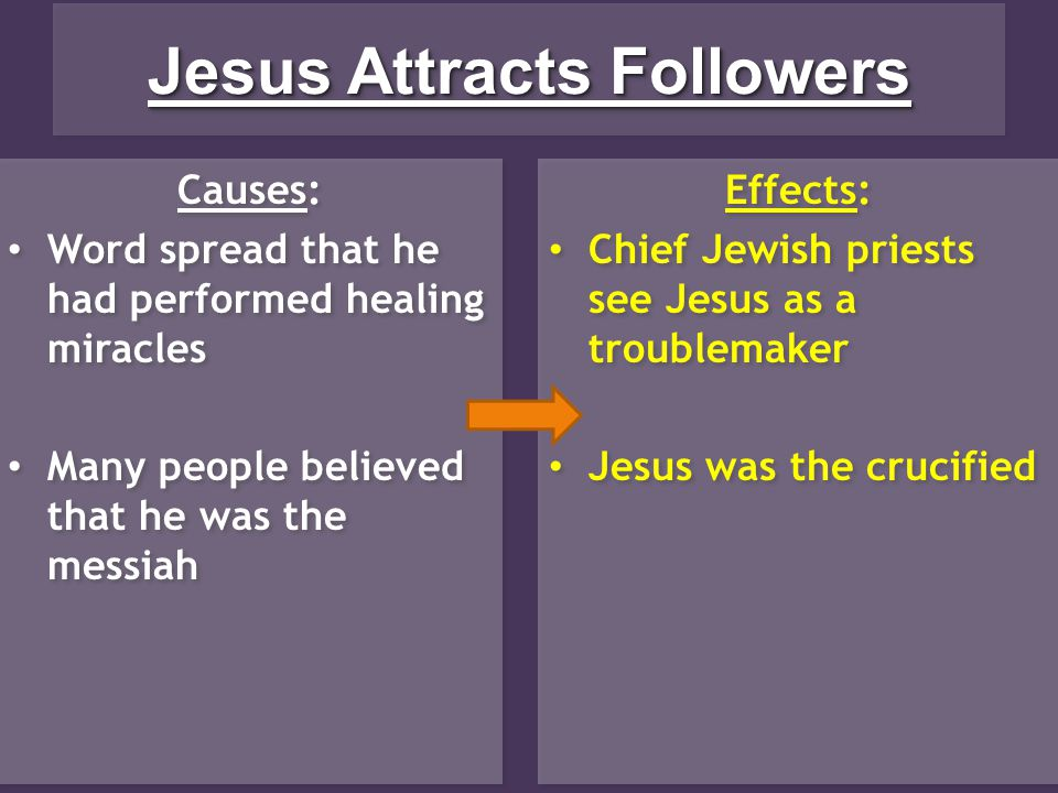 Jesus Attracts Followers